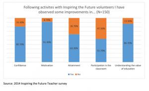 teachersurveyforwebsite