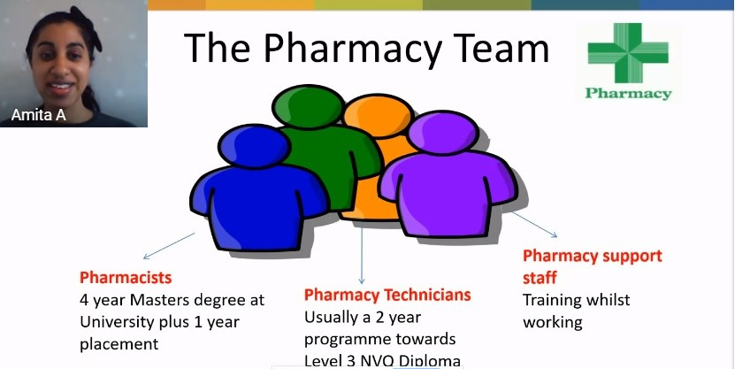 Amita's video on top left, with her slide of the structure of the pharmacy team.